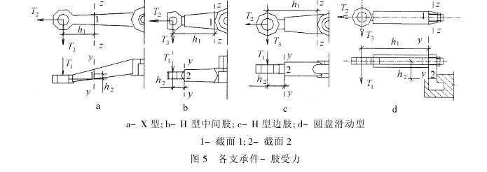 点式支承玻璃建筑是一种新型的建筑形式(图1),它把玻璃和建筑的主体结构通过金属连接件组合在一起,共同承受外荷载作用[1]。    虽然这种建筑得到了越来越广泛的应用,但其中金属连接件承载能力的计算却没有明确的设计公式,一直以来都是借鉴国外的经验。连接件承载性能的理论、试验及有限元分析结果表明[2],试验与有限元分析的结果吻合良好,但由于应力集中的影响,通过试验和有限元分析得到的连接件承载力要比理论分析结果小。在工程设计中采用试验和有限元分析方法来计算连接件的承载力是很困难的,通常都希望能够给出基于试验