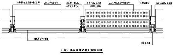 3、三位一体遮阳采光玻璃屋顶的一体式大梁配置了体形小、力量大、具有抗高温防雨雪特殊功能的内置式动力传动装置,比分体外挂拉动体小8-10倍,节省10倍电耗,增加2-3倍扭力。平均带动100玻璃顶上遮阳百叶按序运转一天自身最多耗用0.6度电,可保持玻璃顶里外15温差,按恒温常规算100玻璃顶每天可节省15度电,可相对节省35%材料,30%资金,提高效率、质量和建筑品位。