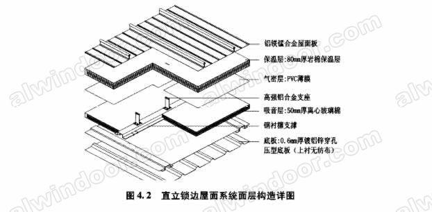 固定所造成的漏水隐患,且屋面板的板肋特别设计了反毛细凹槽,即在小肋的侧部设置一个凹槽,使大肋与小肋之间存在一个空腔,减小了水的表面张力,从而阻止了毛细水向上运动渗人室内。(如图4.3)    b..板块一个方向通长安装,无论建筑形状如何,均能完全咬合接缝,在温度变化时可以自由伸缩,避免温度应力。   c.