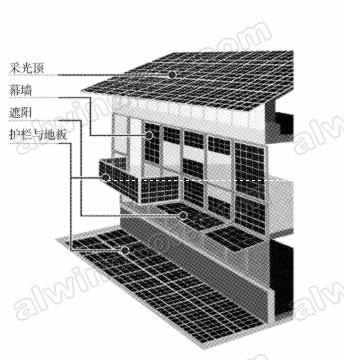 在bipv建筑中,我们可通过相关设计将接线盒