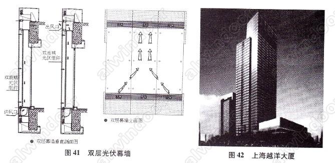 图32,图33为青岛火车站光伏屋顶,光伏板2000平方米 ,功率103kw.