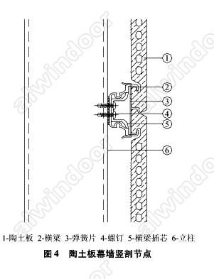 grc欧式构件施工图做法