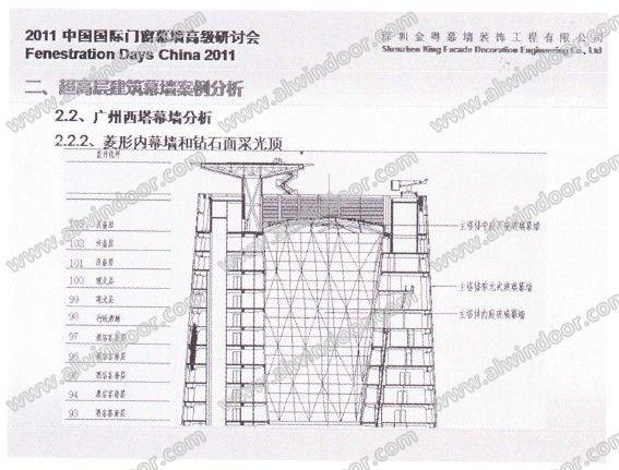 超高层大跨度建筑幕墙分析