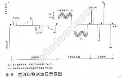 电路 电路图 电子 户型 户型图 平面图 原理图 394_252