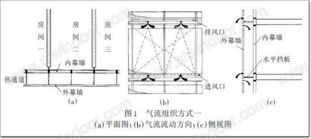 电路 电路图 电子 工程图 户型 户型图 平面图 原理图 614_274
