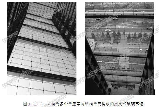 北京中青旅大厦单层索网玻璃幕墙工程是在建筑的东,西两个立面上设计