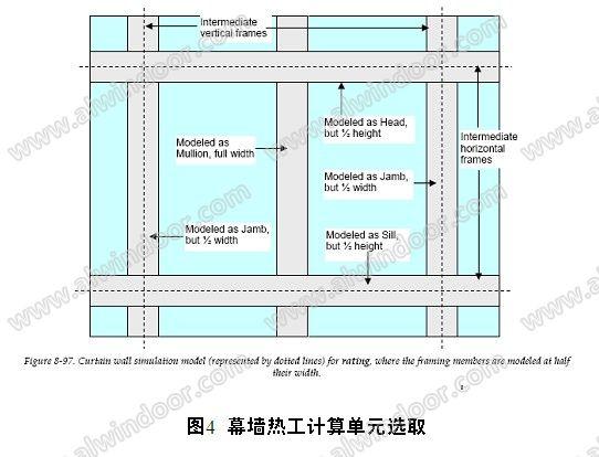 水族工程建筑电路图