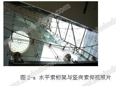 空间索结构在双曲面玻璃建筑造型中的应用