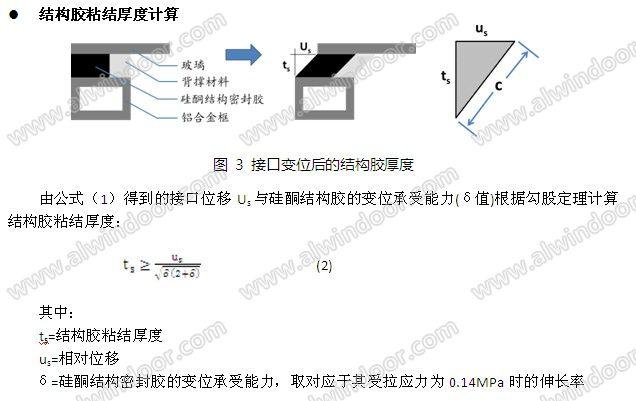 【硅酮结构胶粘结厚度不同计算校核方法的分析比较】