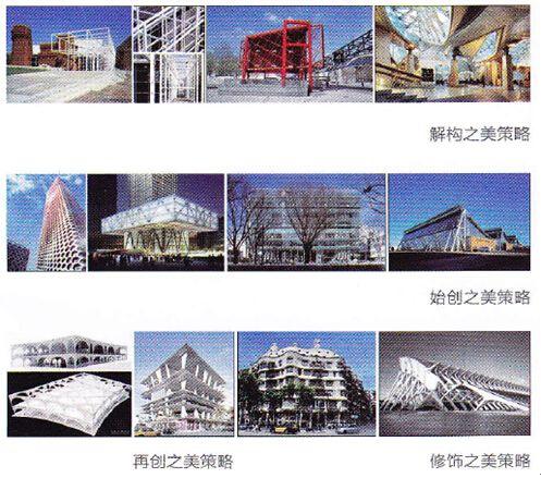 关于结构的建筑美学设计策略