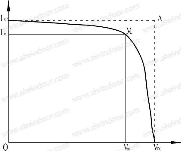 做爱技巧囹�a�n�i*_太阳能电池i-v特性曲线