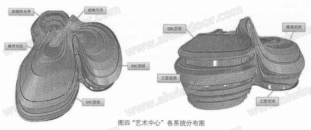 catia钢结构设计模块