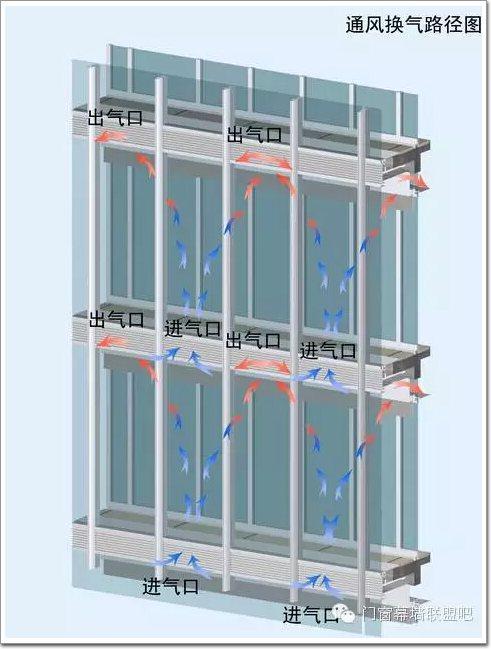 电动门窗电路原理图