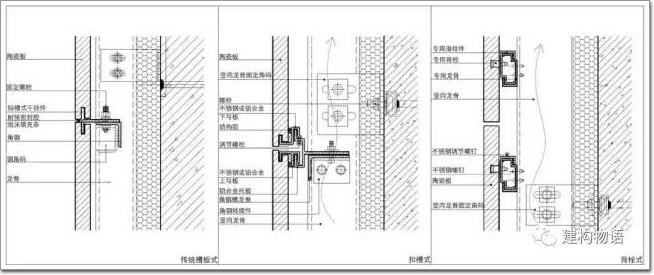 除了构造上的改变,结构也应考虑开缝式构造风荷载的变化.