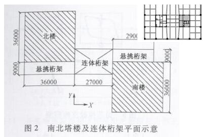 技术工艺 > 林树枝:高层建筑结构的设计难度分析    桁架与塔楼b连接