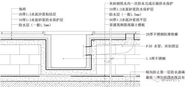 """""""墙面,地面,吊顶""""工程三维节点工艺图解"""